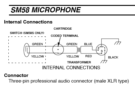 sm58_schematic shure microphone wiring diagram xlr wiring \u2022 wiring diagrams j Single Phase Transformer Wiring Diagram at mr168.co